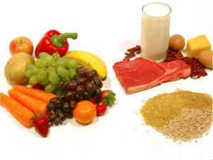 Список самых полезных продуктов питания