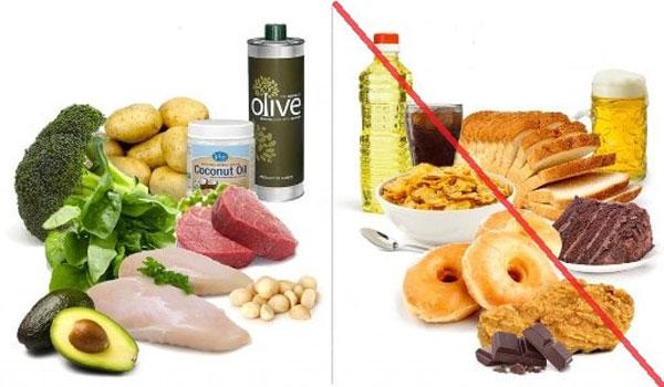 полезные и вредные продукты для похудения