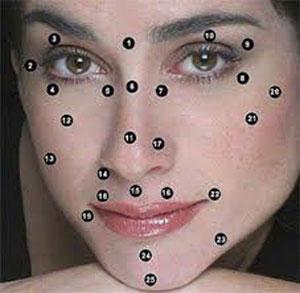 биологически активные точки для омоложения кожи