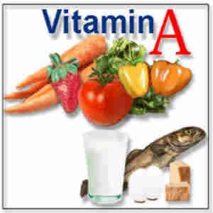 Витамин A против выпадения волос