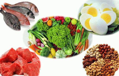 витамин В для омоложения кожи лица