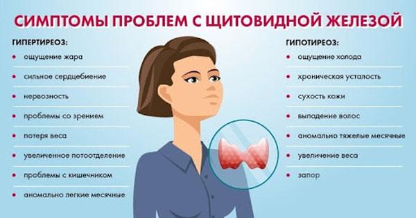 выпадение волос заболевания